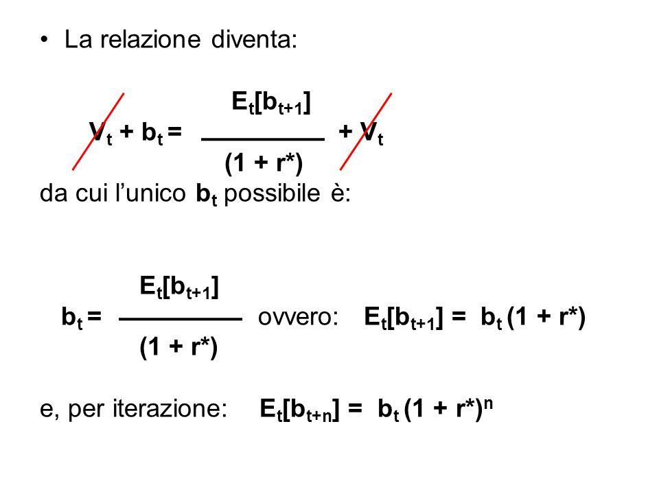La relazione diventa: Et[bt+1] Vt + bt = + Vt. (1 + r*) da cui l'unico bt possibile è: